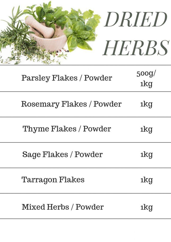 herbs malaysia